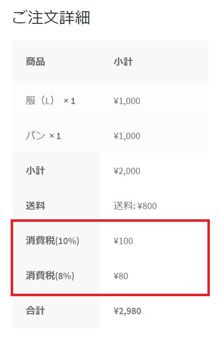 WooCommerceの消費税のイメージ